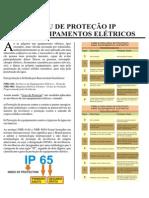 Grau de Proteção IP