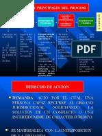 Diapositivas CPC 2010
