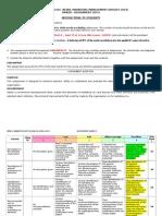 Mkt 2106 Assignment 1 AUG 2014