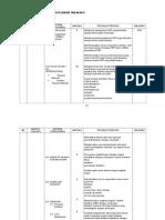 04_ Spesifikasi & Rubrik PENYELIDIKAN Ll- Edit.