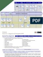 MPR-Diagrama Entregables MPR.v.1.0