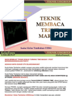 Ussgroup - 15minutes Potential Entry Point- Teknik Membaca t