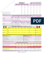 Peru Indicatori Macroecon