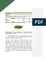 MET III Modelo GUIA Del Capitulo 4 Forma Correcta de Cuadros y Graficos de Presentarse