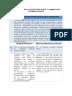Analisis Comparativo Decreto 0302 de 2015 vs Normatividad Colombiana Vigente