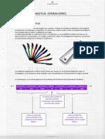 Manual matematicas 2
