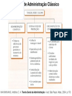 modelodeadministracaoclassico-121216081037-phpapp01