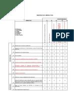 Matriz de Impactos- PEI-LONABOL