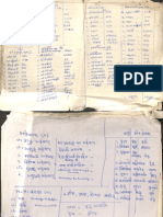 Notes on Sri Vidya - Found at Ram Shaiva Trika Ashram Fatehkadal
