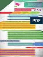 4 1 infografiaorgtiempo pdf