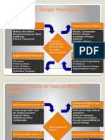 Value-based Leadership-Forces That Shape Managerial Ethics
