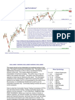 S&P 500 Brief Update 18 Mar 10