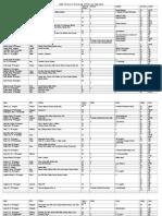 1921 farmers directory