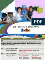 2 Listening & Speaking Year 6 Sjk