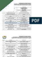 Unidades Receptoras Estancias Preprofesionales