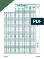tabela_KMD - KZ.pdf