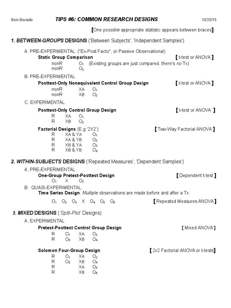 Experimental Designs | Tests | Quantitative Research