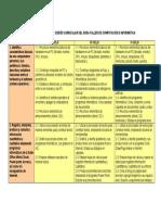 Currculo de Computacin_pdf