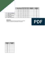 Funciones Promedios de Evaluaciones
