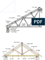 Roof truss - king post