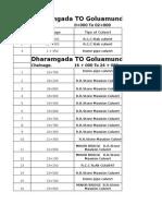 Dharamagad to gaulamunda.xlsx