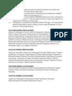 list for bcs classification
