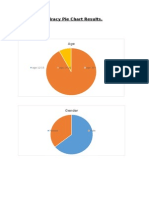 Piracy Pie Chart Results