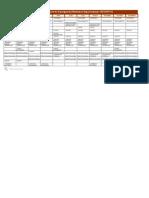 Reporte de Emergencias Historicas-calendario_regional