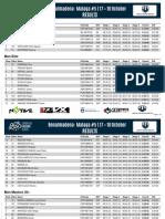 EES5 Benalmadena Results Categorias