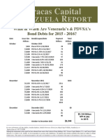 Caracas Capital Markets Venezuela Report - Bond Debts - 20 October 2015