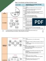 Contoh Peta dan Penerangan.pdf