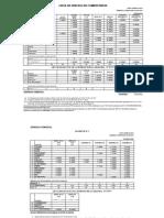 Costo de combustibles peruanos.pdf