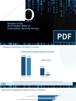 2016 Global State of Information Security Survey Sample Slides