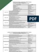 Katalog JEBI