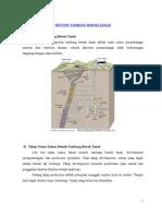 Metode Tambang Bawah Tanah