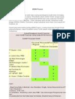 ADIRA Finance.docx