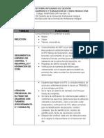 Funciones Realizadas en Práctias Comfandi VALENTINA