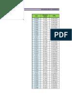 Planilla de Cálculo Método Por Áreas II