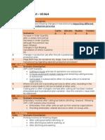 ODM Scenario List