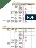 4. Lampiran Indikasi Program.docx