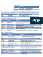 20150930-GWAPS_Desktop_Kiosks_Directory.pdf