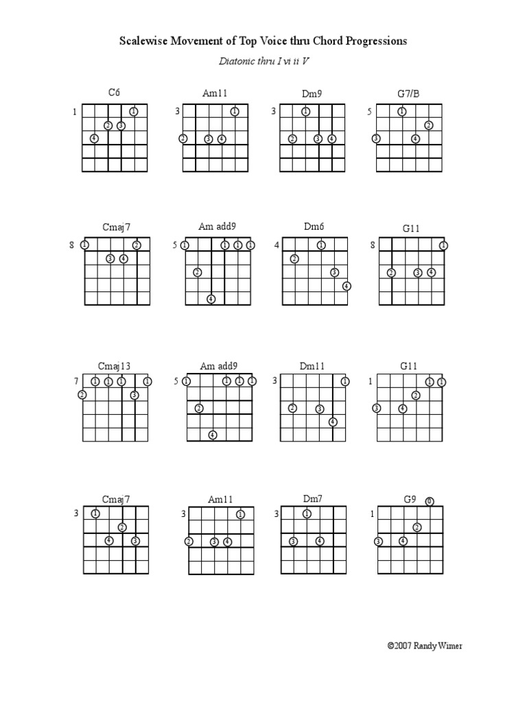 Voice Leading Exercises For Jazz Guitar