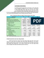 Statistik Perekonomian Indonesia