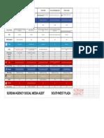 southwest plaza sm audit - sheet1