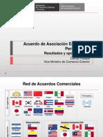 TLC JAPON PERU
