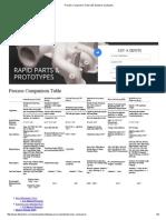 Process Comparison Table _ 3D Systems Quickparts