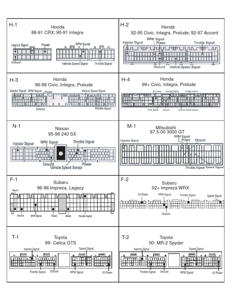 1512825557?v=1 apexi avc r ecu diagram apexi rsm wiring diagram honda at aneh.co