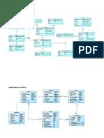 Diagramas Class y Datos