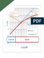 Aproximaciones de La Integral F-D (1)