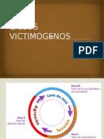 CICLOS VICTIMOGENOS